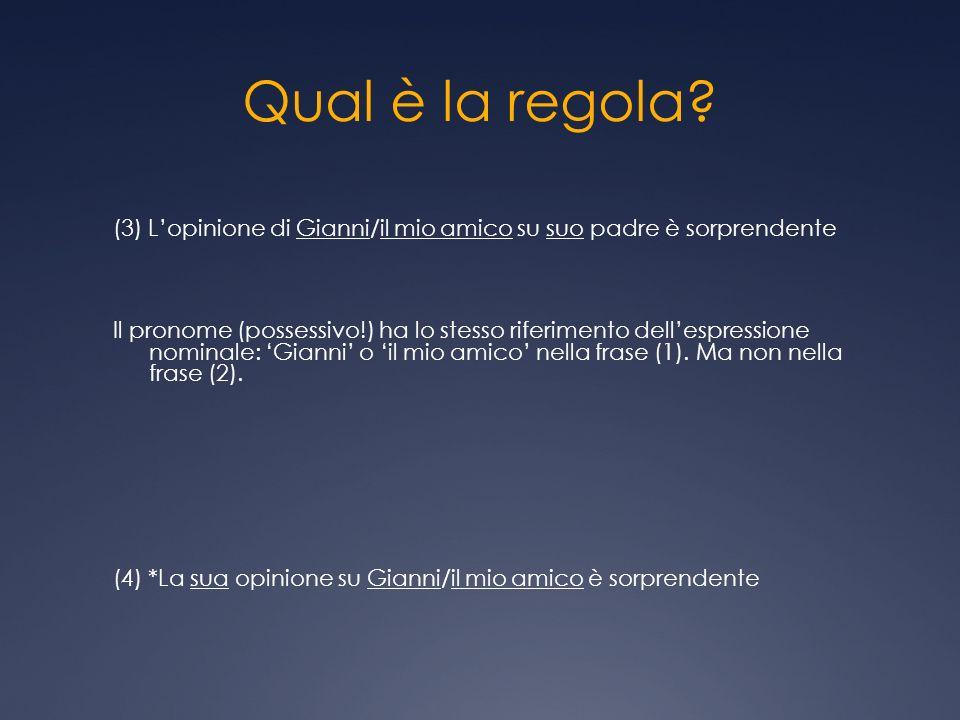 Qual è la regola? (3) Lopinione di Gianni/il mio amico su suo padre è sorprendente Il pronome (possessivo!) ha lo stesso riferimento dellespressione n