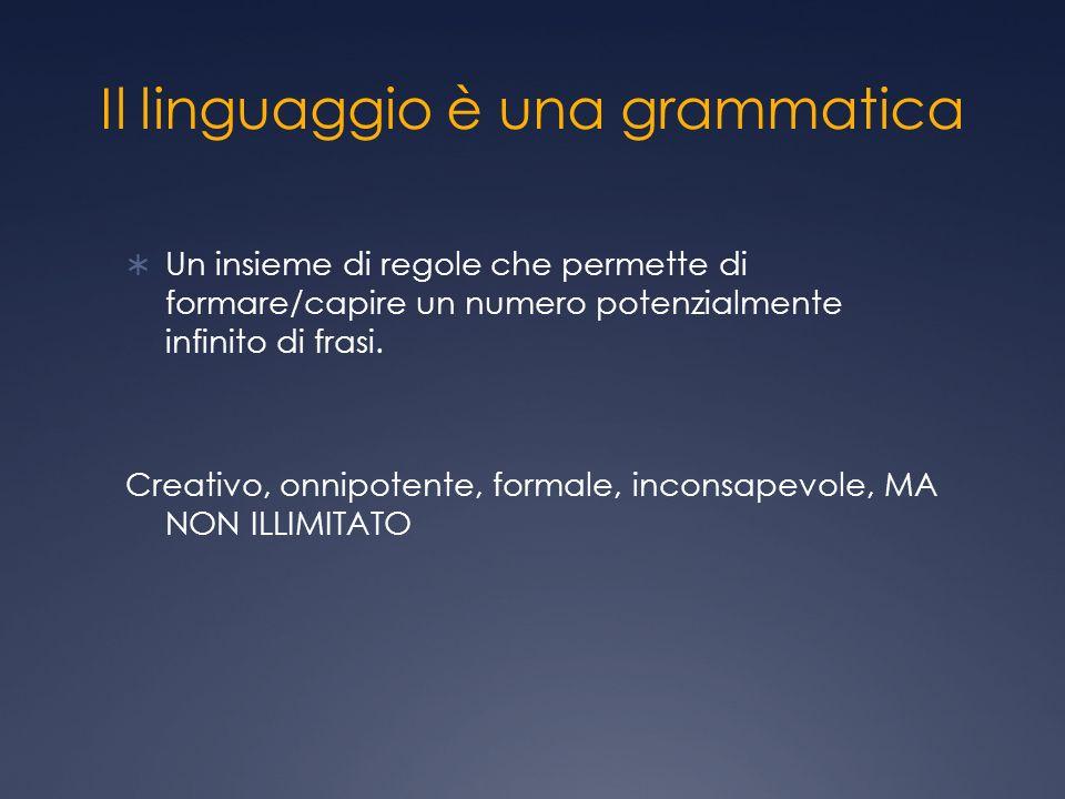 Il linguaggio è una grammatica Un insieme di regole che permette di formare/capire un numero potenzialmente infinito di frasi. Creativo, onnipotente,