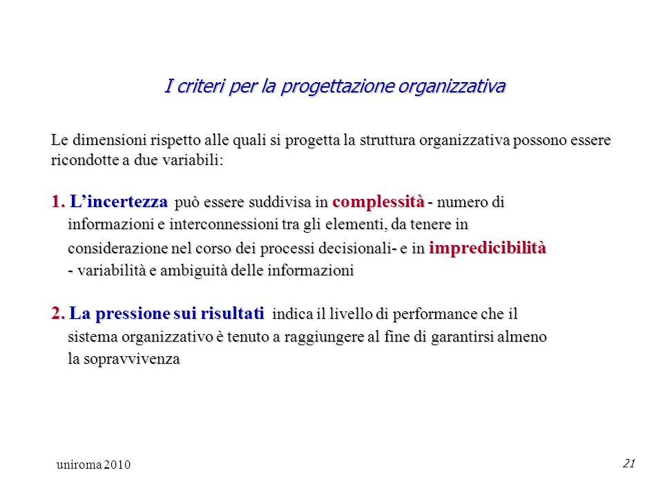 uniroma 2010 21 I criteri per la progettazione organizzativa Le dimensioni rispetto alle quali si progetta la struttura organizzativa possono essere ricondotte a due variabili: 1.