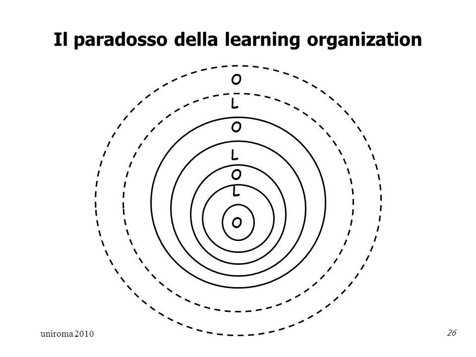 uniroma 2010 26 Il paradosso della learning organization O L O L O L O
