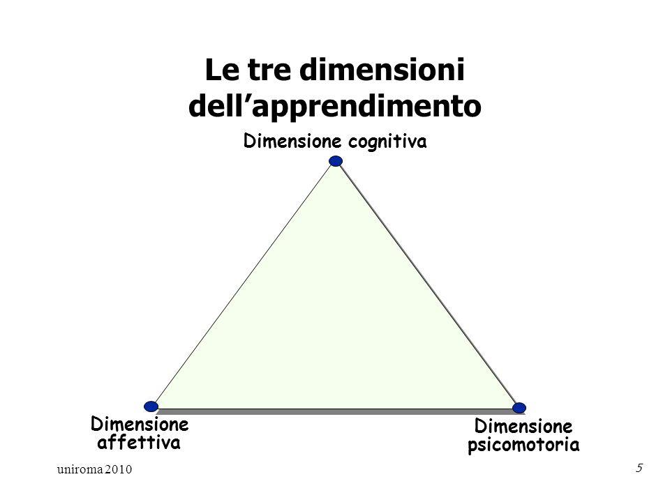 uniroma 2010 5 Le tre dimensioni dellapprendimento Dimensione cognitiva Dimensione affettiva Dimensione psicomotoria