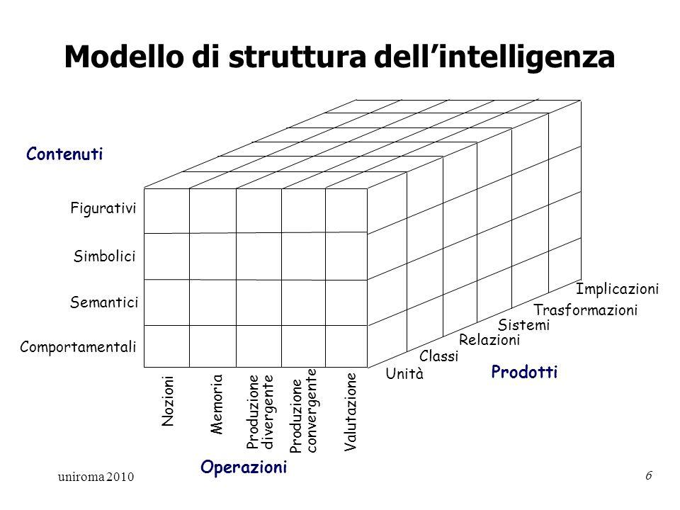 uniroma 2010 6 Modello di struttura dellintelligenza Nozioni Memoria Produzione divergente Produzione convergente Valutazione Operazioni Contenuti Figurativi Simbolici Semantici Comportamentali Unità Classi Relazioni Sistemi Trasformazioni Implicazioni Prodotti