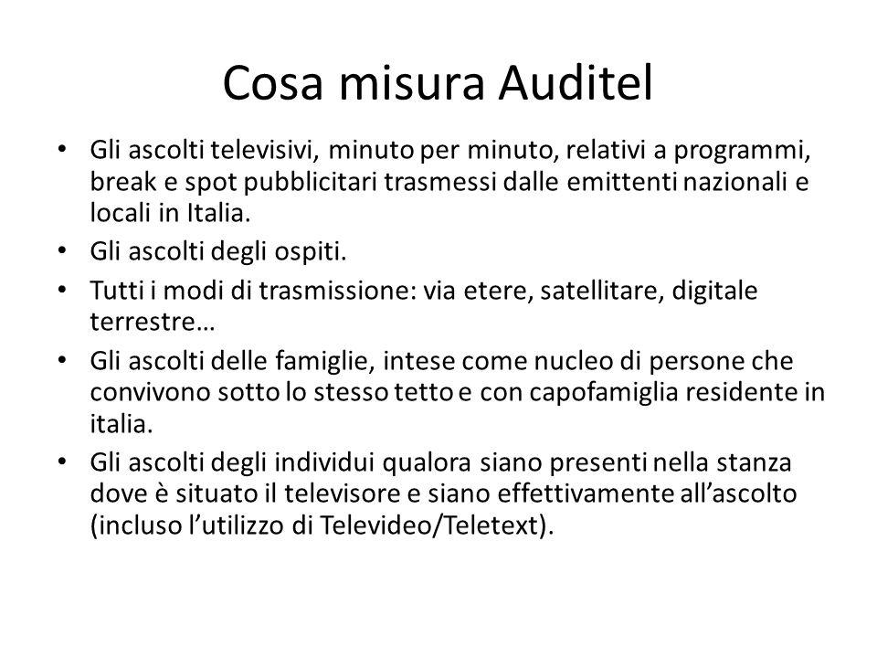 Cosa misura Auditel Gli ascolti televisivi, minuto per minuto, relativi a programmi, break e spot pubblicitari trasmessi dalle emittenti nazionali e locali in Italia.
