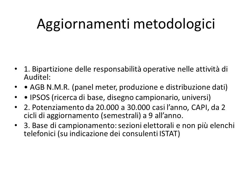 Aggiornamenti metodologici 1.