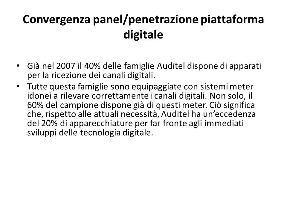 Convergenza panel/penetrazione piattaforma digitale Già nel 2007 il 40% delle famiglie Auditel dispone di apparati per la ricezione dei canali digitali.
