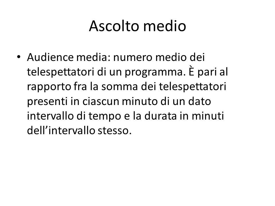 Ascolto medio Audience media: numero medio dei telespettatori di un programma.
