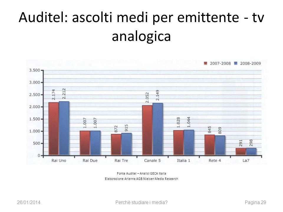 Auditel: ascolti medi per emittente - tv analogica Fonte Auditel – Analisi GECA Italia Elaborazione Arianna AGB Nielsen Media Research 26/01/2014Perchè studiare i media?Pagina 29