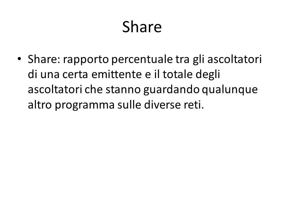 Share Share: rapporto percentuale tra gli ascoltatori di una certa emittente e il totale degli ascoltatori che stanno guardando qualunque altro programma sulle diverse reti.