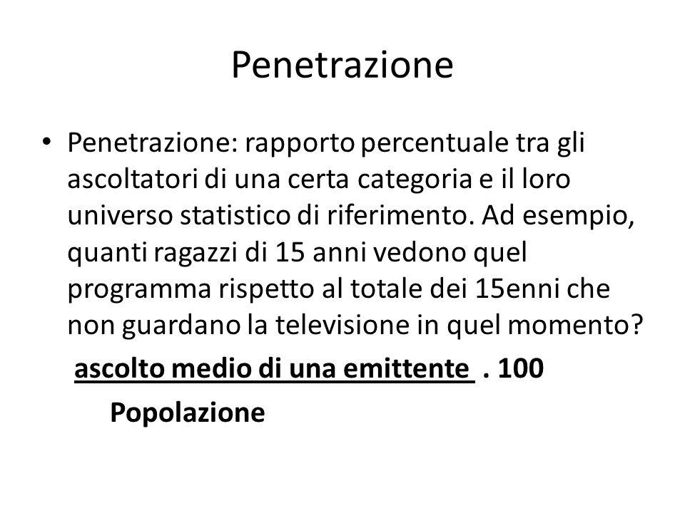 Penetrazione Penetrazione: rapporto percentuale tra gli ascoltatori di una certa categoria e il loro universo statistico di riferimento.
