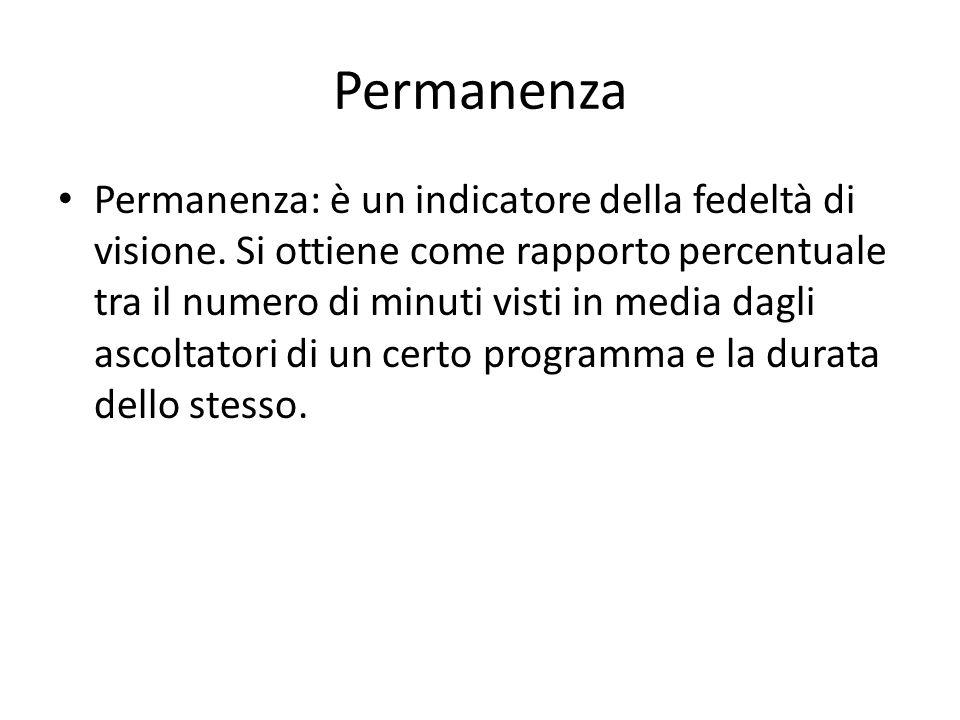 Permanenza Permanenza: è un indicatore della fedeltà di visione.