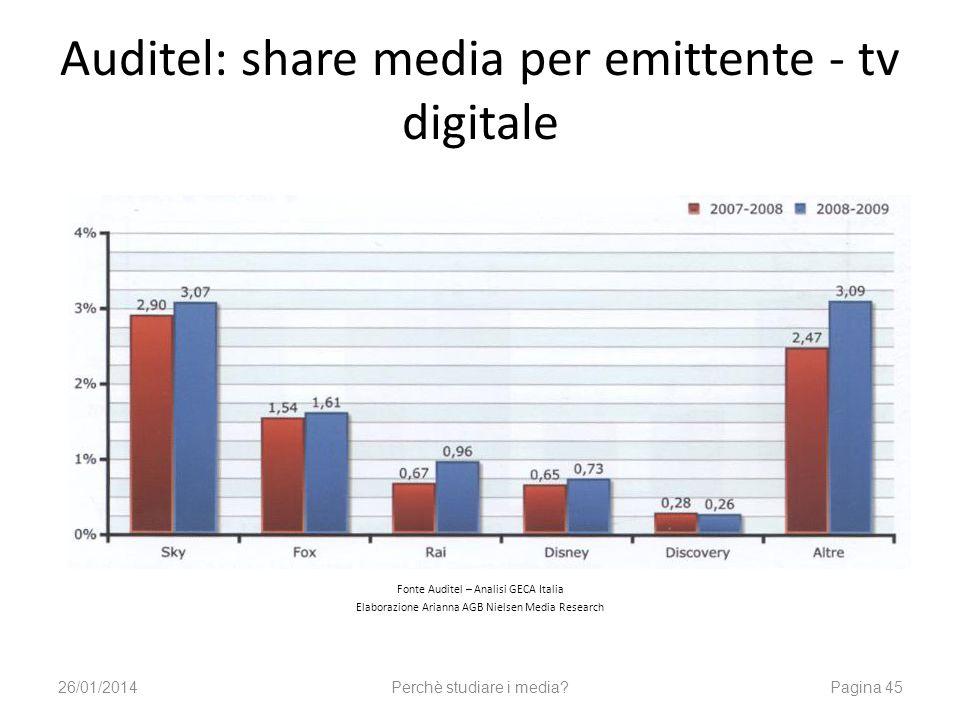 Auditel: share media per emittente - tv digitale Fonte Auditel – Analisi GECA Italia Elaborazione Arianna AGB Nielsen Media Research 26/01/2014Perchè studiare i media?Pagina 45