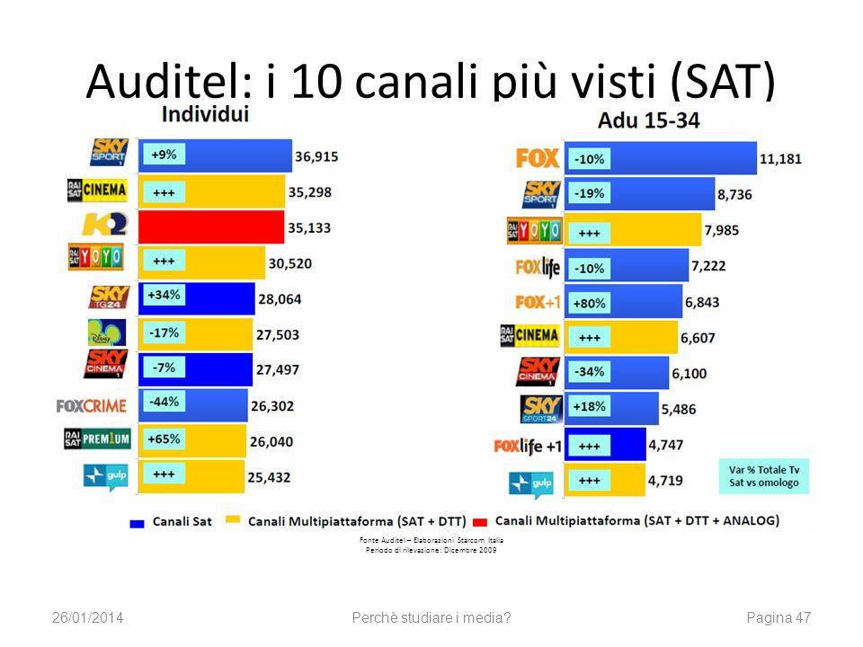Auditel: i 10 canali più visti (SAT) 26/01/2014Perchè studiare i media?Pagina 47 Fonte Auditel – Elaborazioni Starcom Italia Periodo di rilevazione: Dicembre 2009