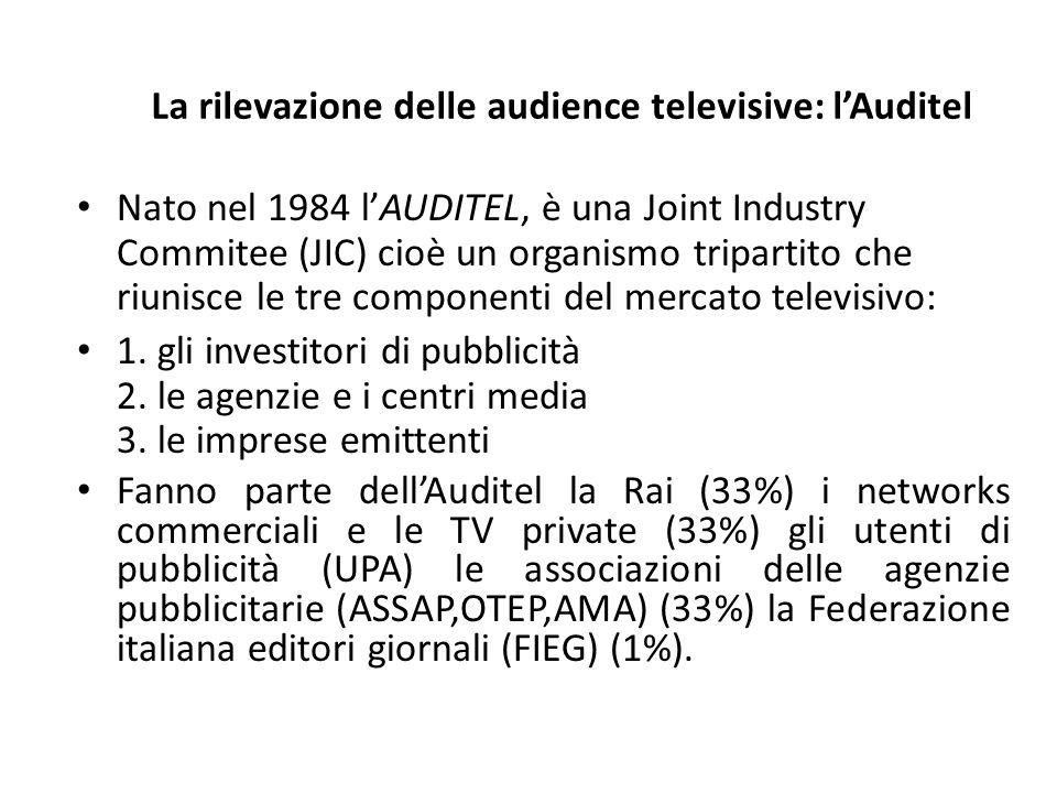 Nato nel 1984 lAUDITEL, è una Joint Industry Commitee (JIC) cioè un organismo tripartito che riunisce le tre componenti del mercato televisivo: 1.