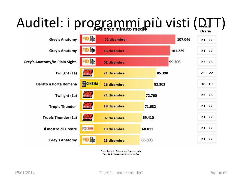 Auditel: i programmi più visti (DTT) 26/01/2014Perchè studiare i media?Pagina 50 Fonte Auditel – Elaborazioni Starcom Italia Periodo di rilevazione: Dicembre 2009