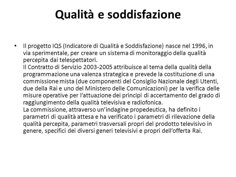 Qualità e soddisfazione Il progetto IQS (Indicatore di Qualità e Soddisfazione) nasce nel 1996, in via sperimentale, per creare un sistema di monitoraggio della qualità percepita dai telespettatori.