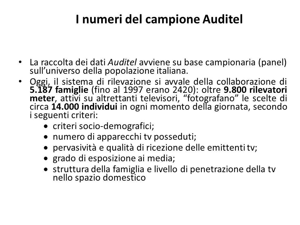 La raccolta dei dati Auditel avviene su base campionaria (panel) sulluniverso della popolazione italiana.