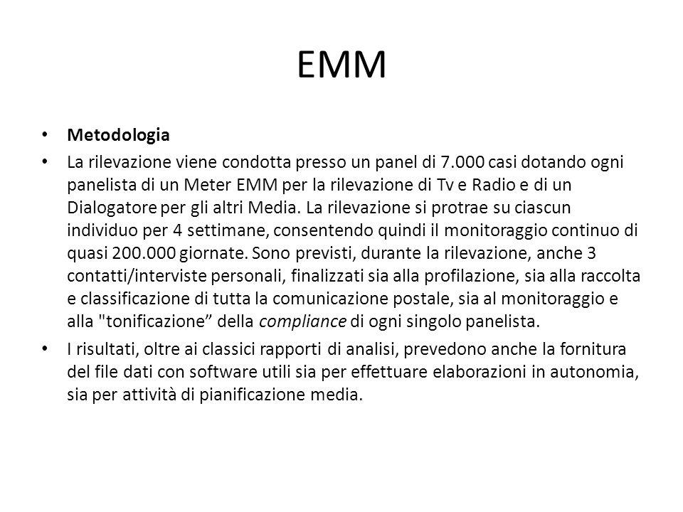 EMM Metodologia La rilevazione viene condotta presso un panel di 7.000 casi dotando ogni panelista di un Meter EMM per la rilevazione di Tv e Radio e di un Dialogatore per gli altri Media.