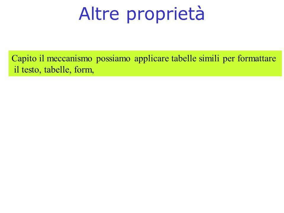Altre proprietà Capito il meccanismo possiamo applicare tabelle simili per formattare il testo, tabelle, form,