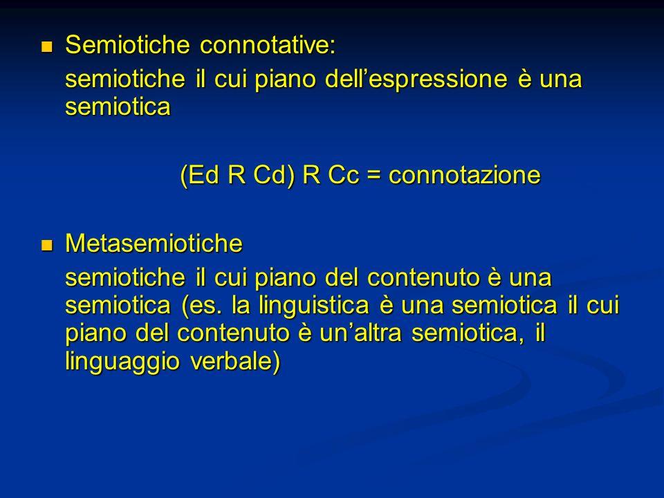 Semiotiche connotative: Semiotiche connotative: semiotiche il cui piano dellespressione è una semiotica (Ed R Cd) R Cc = connotazione (Ed R Cd) R Cc =