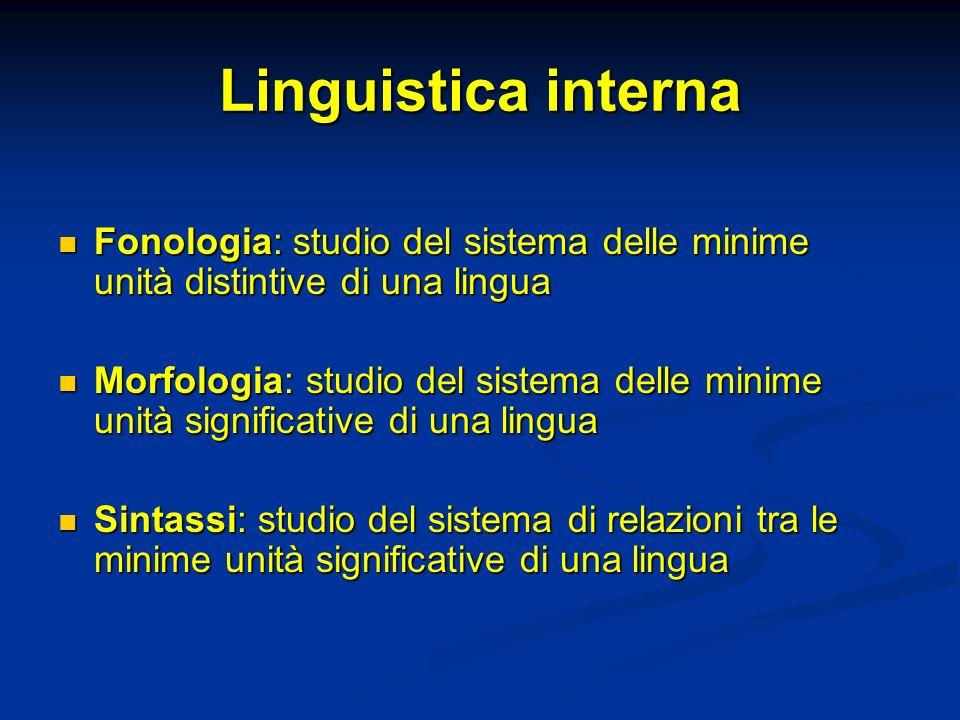 Linguistica interna Fonologia: studio del sistema delle minime unità distintive di una lingua Fonologia: studio del sistema delle minime unità distint