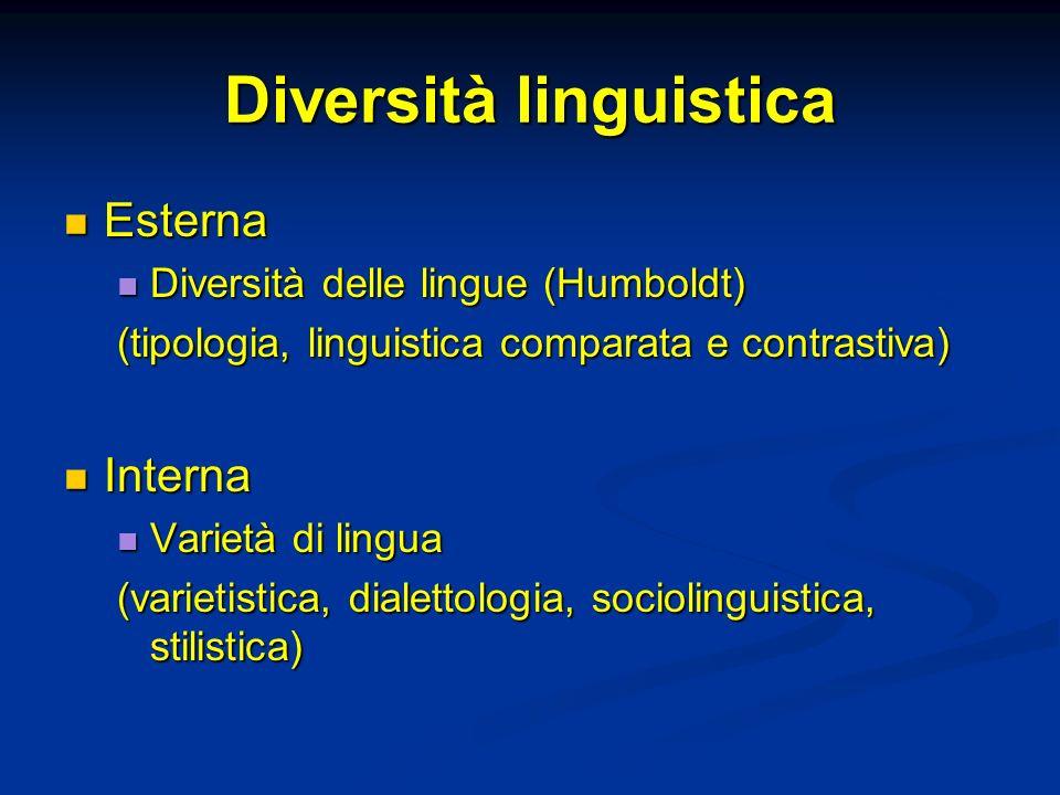 Diversità linguistica Esterna Esterna Diversità delle lingue (Humboldt) Diversità delle lingue (Humboldt) (tipologia, linguistica comparata e contrast
