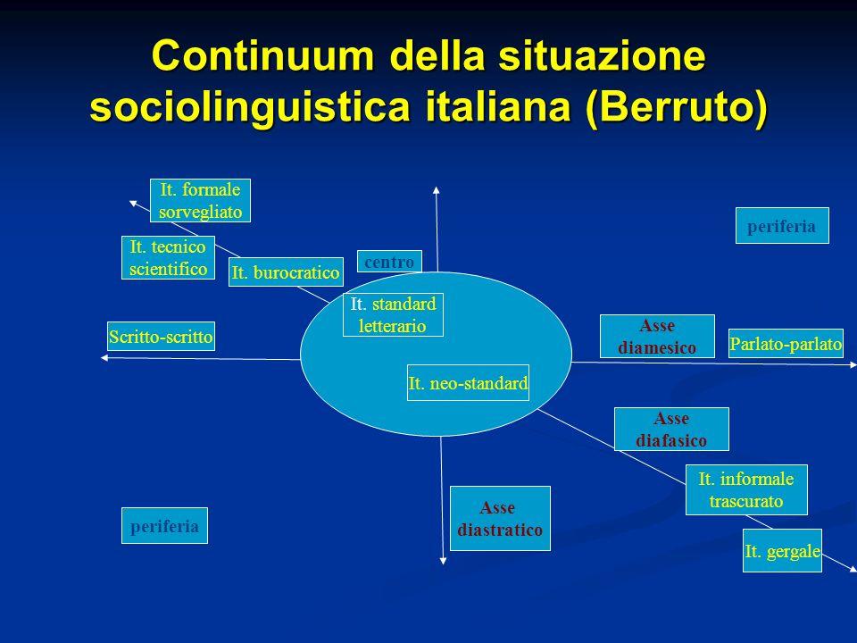 Continuum della situazione sociolinguistica italiana (Berruto) Asse diamesico Asse diastratico Asse diafasico periferia centro It. formale sorvegliato