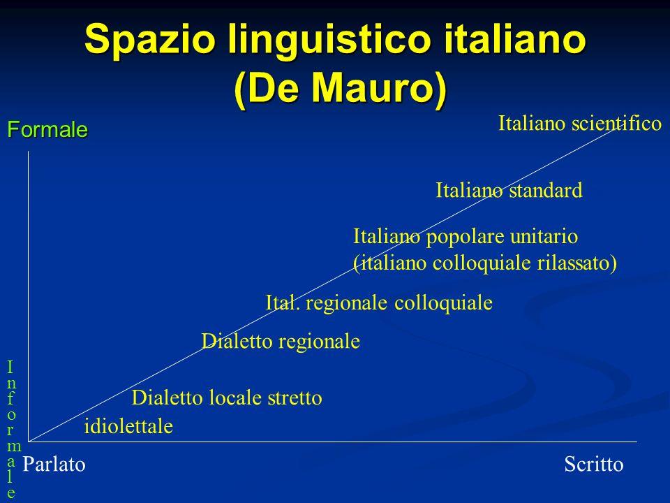 Spazio linguistico italiano (De Mauro) Formale idiolettale Dialetto locale stretto Dialetto regionale Ital. regionale colloquiale Italiano popolare un