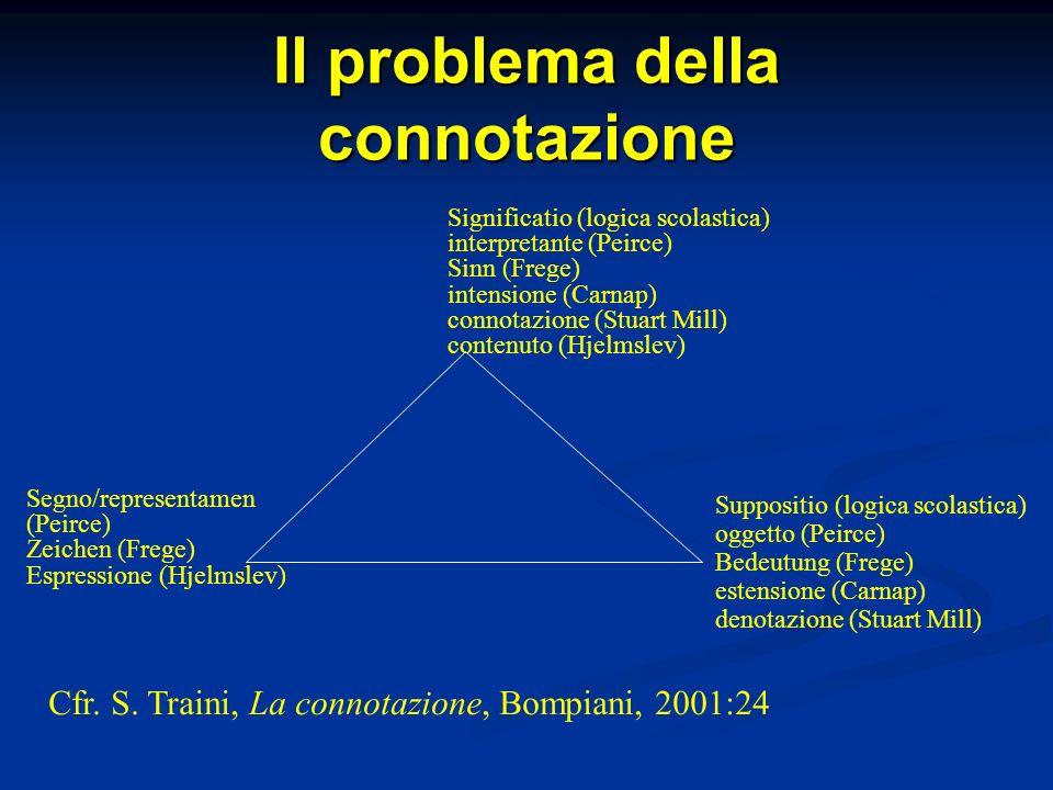 Il problema della connotazione Significatio (logica scolastica) interpretante (Peirce) Sinn (Frege) intensione (Carnap) connotazione (Stuart Mill) con