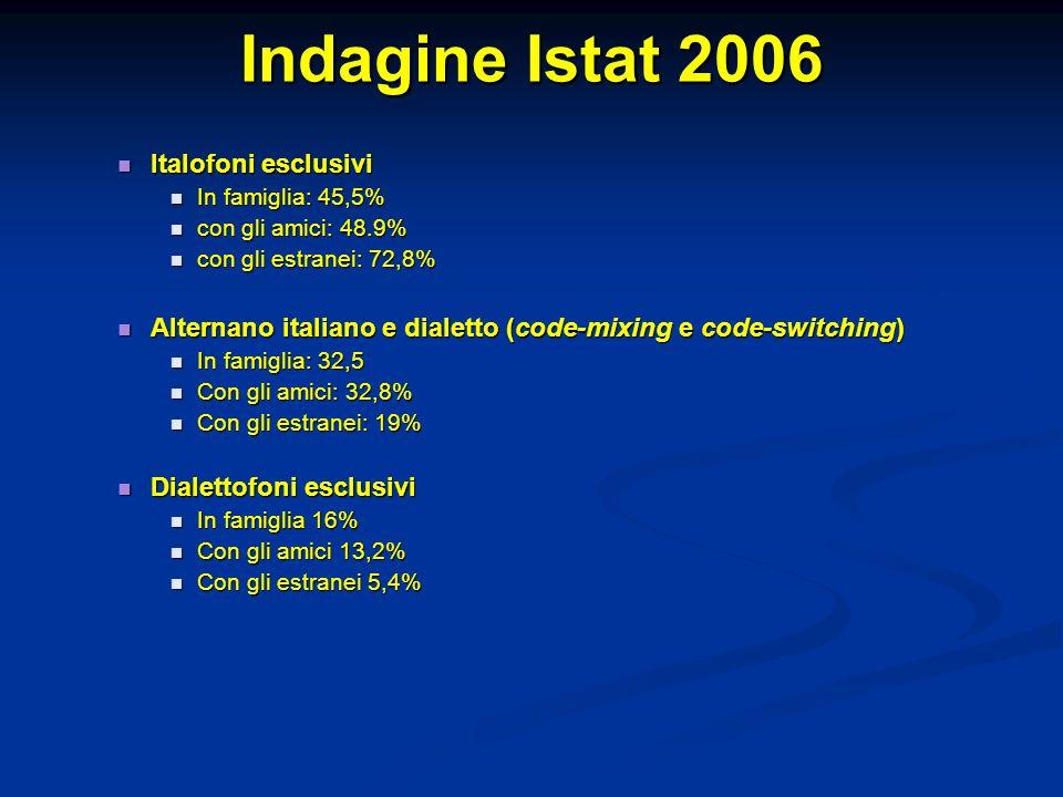 Indagine Istat 2006 Italofoni esclusivi Italofoni esclusivi In famiglia: 45,5% In famiglia: 45,5% con gli amici: 48.9% con gli amici: 48.9% con gli es