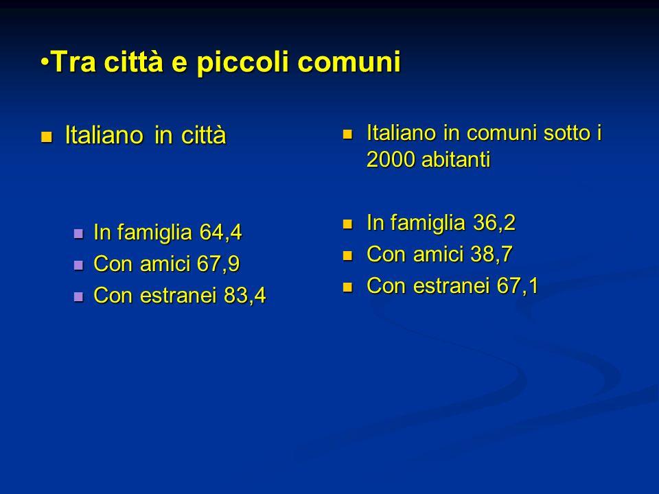 Tra città e piccoli comuniTra città e piccoli comuni Italiano in città Italiano in città In famiglia 64,4 In famiglia 64,4 Con amici 67,9 Con amici 67