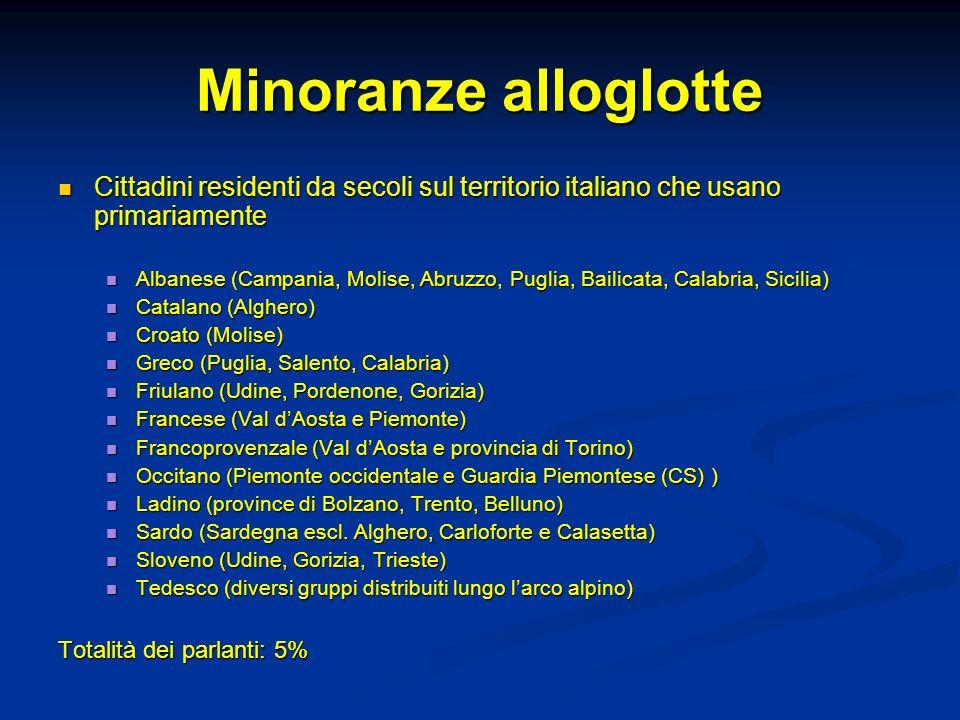 Minoranze alloglotte Cittadini residenti da secoli sul territorio italiano che usano primariamente Cittadini residenti da secoli sul territorio italia