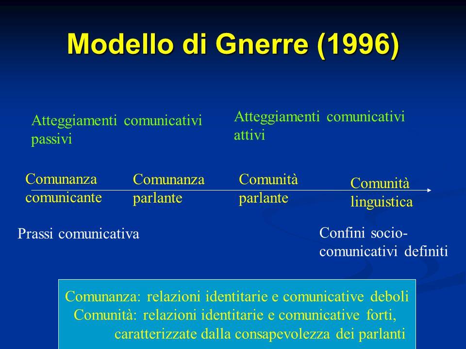 Modello di Gnerre (1996) Comunanza comunicante Comunità linguistica Comunanza parlante Comunità parlante Confini socio- comunicativi definiti Prassi c