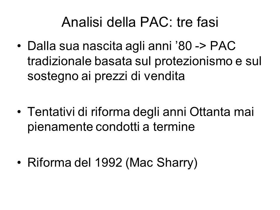 La riforma Mac Sharry (1992) Creazione di nuovi posti di lavoro nelle aree rurali svantaggiate, diversificazione economica, miglioramento delle infrastrutture, diffusione di nuove tecnologie (per tali obiettivi i fondi sono stati assegnati soprattutto a Spagna e Irlanda).