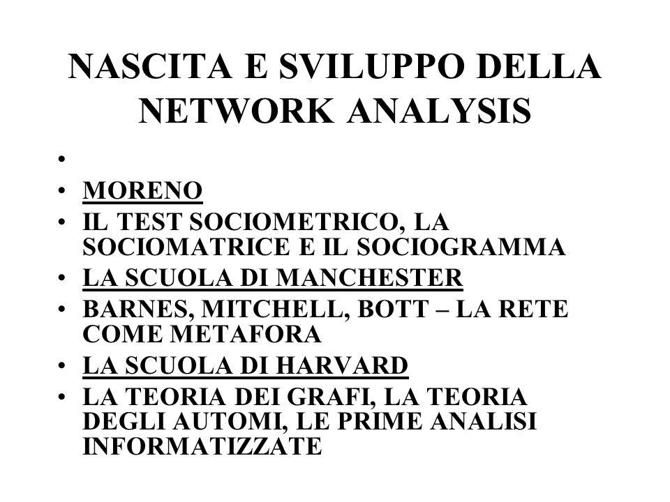 definizioni Barnes Social networks (1972): Rete sociale immagine formata da un insieme di punti uniti da linee: i punti rappresentano individui o gruppi, e le linee indicano quali individui interagiscono gli uni con gli altri e in che maniera.