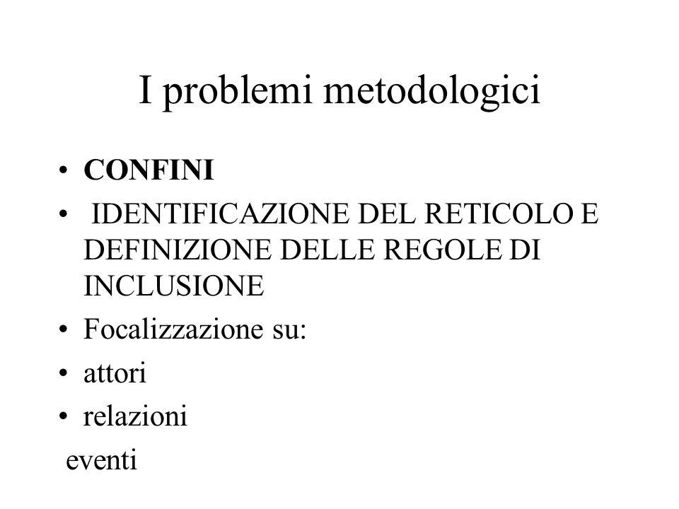 I problemi metodologici CONFINI IDENTIFICAZIONE DEL RETICOLO E DEFINIZIONE DELLE REGOLE DI INCLUSIONE Focalizzazione su: attori relazioni eventi
