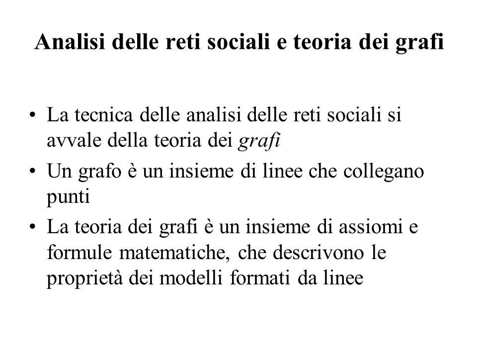 Analisi delle reti sociali e teoria dei grafi La tecnica delle analisi delle reti sociali si avvale della teoria dei grafi Un grafo è un insieme di li