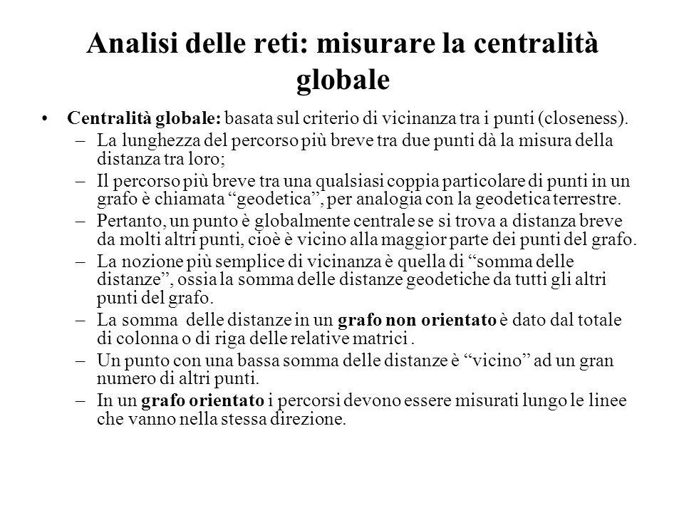 Analisi delle reti: misurare la centralità globale Centralità globale: basata sul criterio di vicinanza tra i punti (closeness). –La lunghezza del per