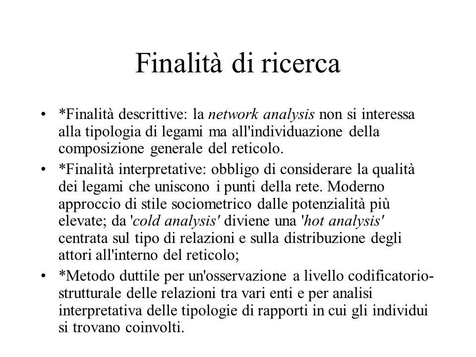 Finalità di ricerca *Finalità descrittive: la network analysis non si interessa alla tipologia di legami ma all'individuazione della composizione gene