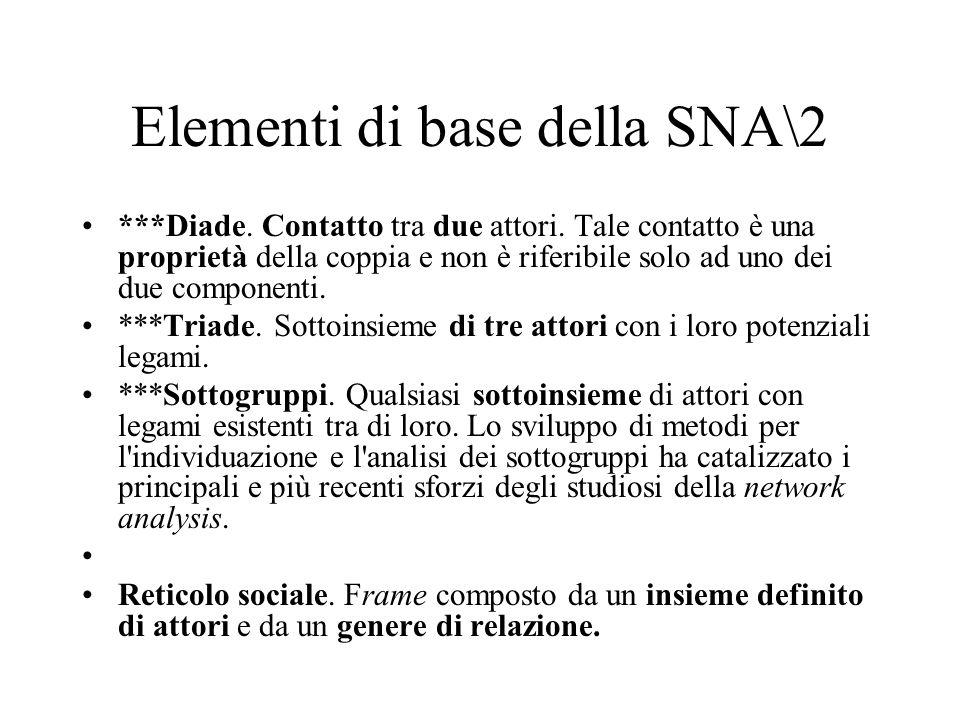 Elementi di base della SNA\2 ***Diade. Contatto tra due attori. Tale contatto è una proprietà della coppia e non è riferibile solo ad uno dei due comp