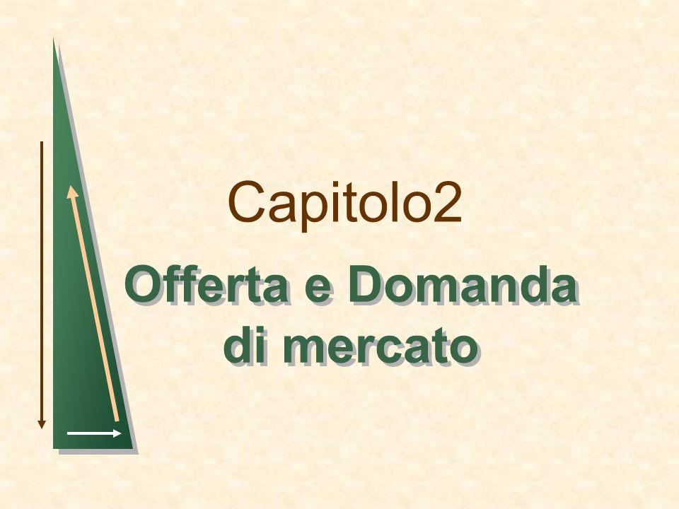 Capitolo2 Offerta e Domanda di mercato