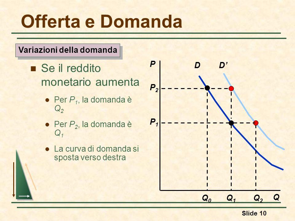 Slide 10 D P Q Q1Q1 P2P2 Q0Q0 P1P1 D Q2Q2 Variazioni della domanda Offerta e Domanda Se il reddito monetario aumenta Per P 1, la domanda è Q 2 Per P 2