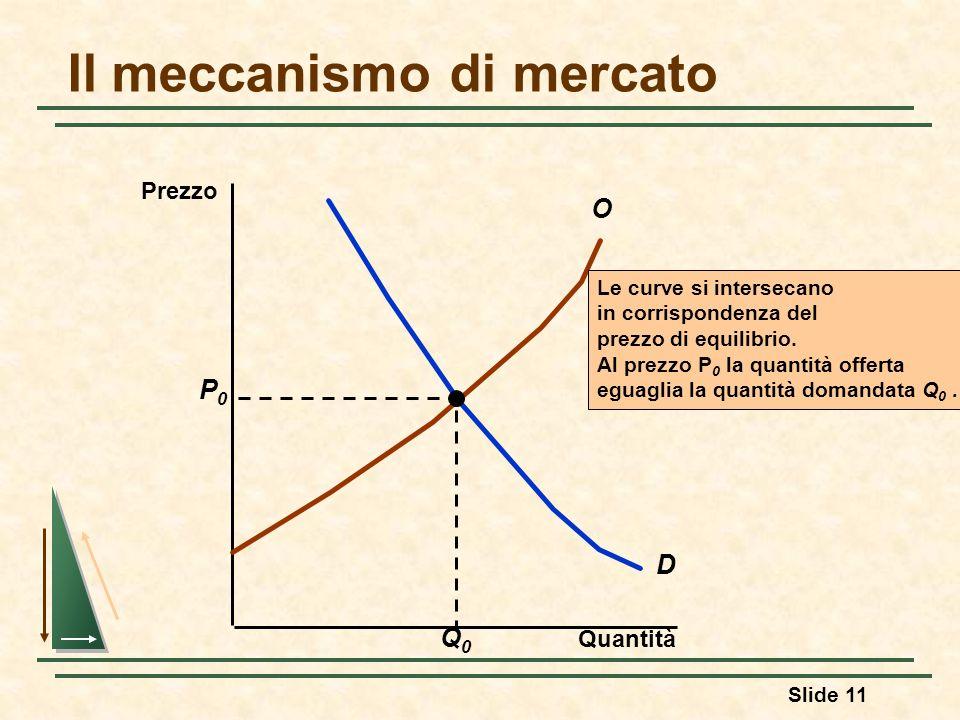 Slide 11 Il meccanismo di mercato Quantità D O Le curve si intersecano in corrispondenza del prezzo di equilibrio. Al prezzo P 0 la quantità offerta e