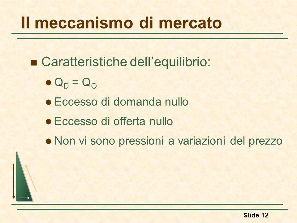 Slide 12 Il meccanismo di mercato Caratteristiche dellequilibrio: Q D = Q O Eccesso di domanda nullo Eccesso di offerta nullo Non vi sono pressioni a
