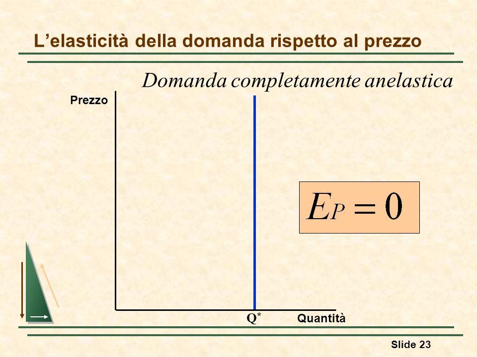 Slide 23 Lelasticità della domanda rispetto al prezzo Q*Q* Quantità Prezzo Domanda completamente anelastica