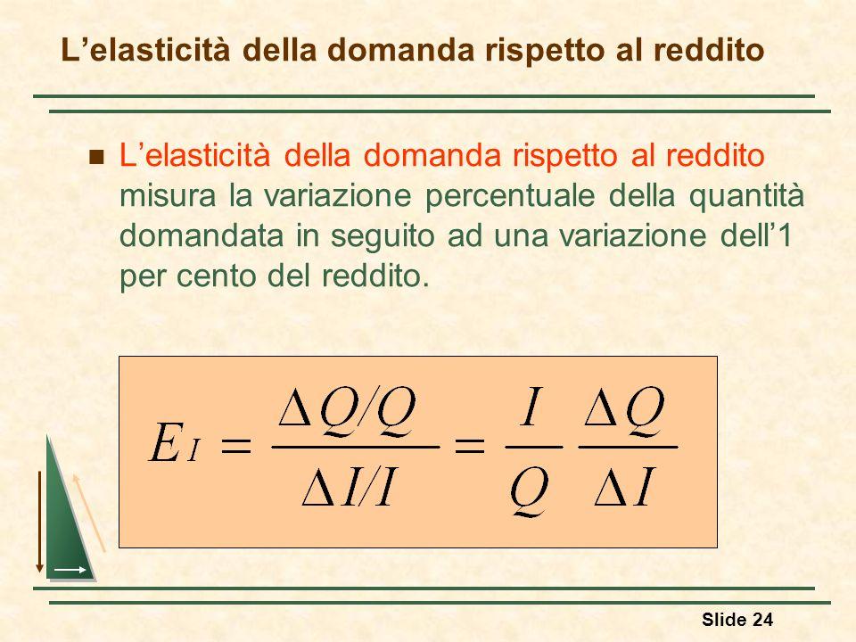 Slide 24 Lelasticità della domanda rispetto al reddito Lelasticità della domanda rispetto al reddito misura la variazione percentuale della quantità d
