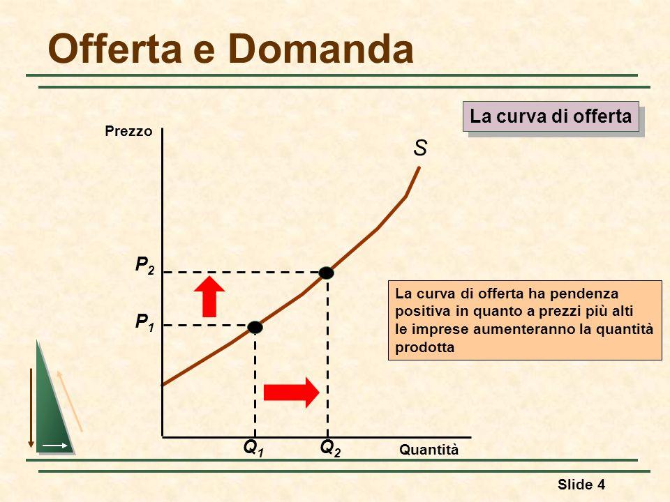 Slide 4 Offerta e Domanda S La curva di offerta ha pendenza positiva in quanto a prezzi più alti le imprese aumenteranno la quantità prodotta La curva