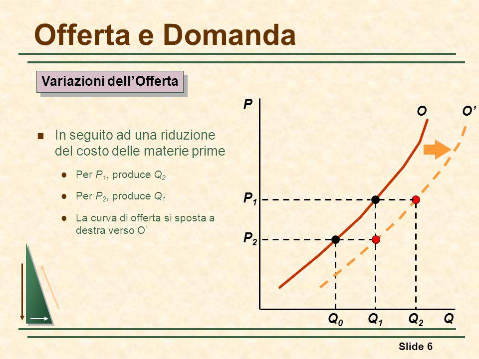 Slide 6 Offerta e Domanda In seguito ad una riduzione del costo delle materie prime Per P 1, produce Q 2 Per P 2, produce Q 1 La curva di offerta si s