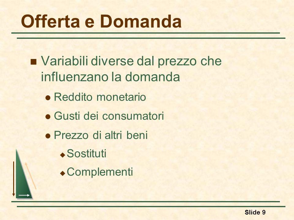 Slide 9 Offerta e Domanda Variabili diverse dal prezzo che influenzano la domanda Reddito monetario Gusti dei consumatori Prezzo di altri beni Sostitu