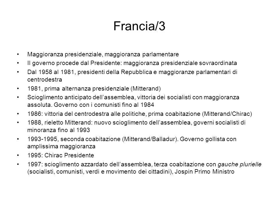 Francia/3 Maggioranza presidenziale, maggioranza parlamentare Il governo procede dal Presidente: maggioranza presidenziale sovraordinata Dal 1958 al 1