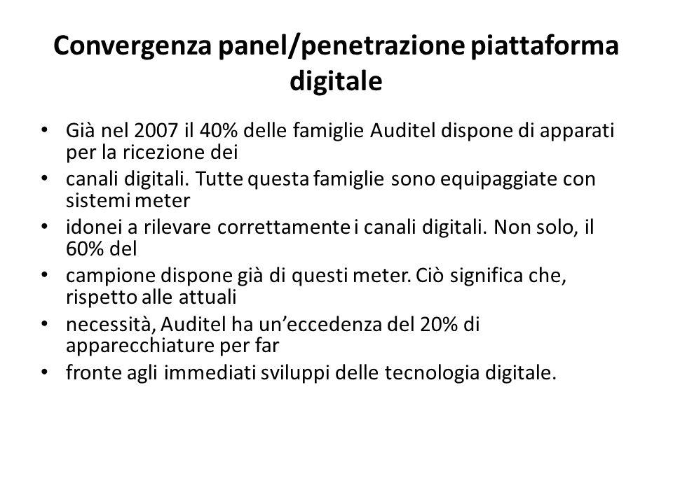 Convergenza panel/penetrazione piattaforma digitale Già nel 2007 il 40% delle famiglie Auditel dispone di apparati per la ricezione dei canali digital